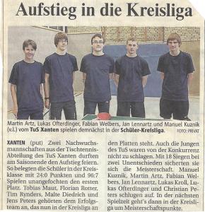 Aufstieg Kreisliga Jungen 2008